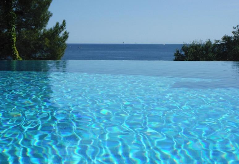 羅特魯斯酒店, 聖馬克西姆, 無邊際泳池