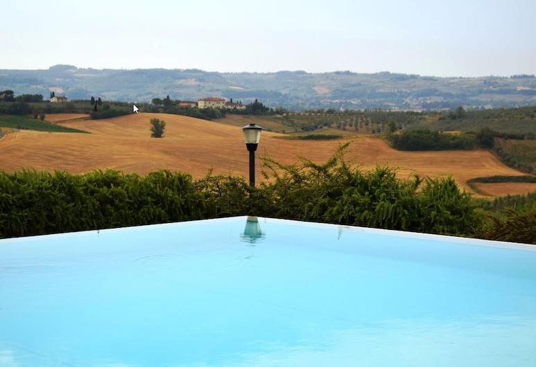 Agriturismo Luggiano, Vinci, Hồ bơi ngoài trời
