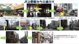 Tokio / hotellit,Tokio / majoitus,Tokio / hotellivaraus