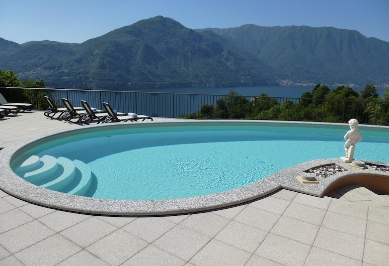 魯索爾飯店, 特里梅錫娜, 游泳池