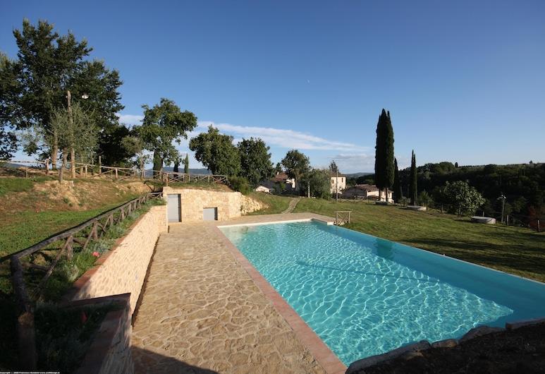 Borgo Bottaia, Bagno a Ripoli, Hồ bơi ngoài trời